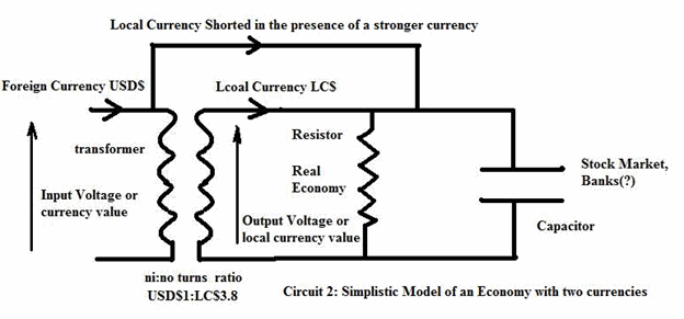 currency duality