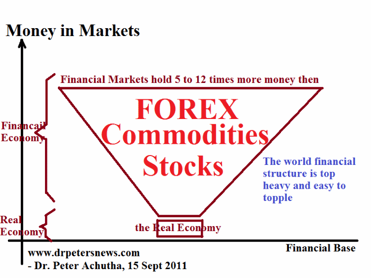 moneyinmarkets stock market, forex, commodity and financial economy models